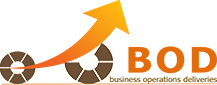 Business Operations Deliveries